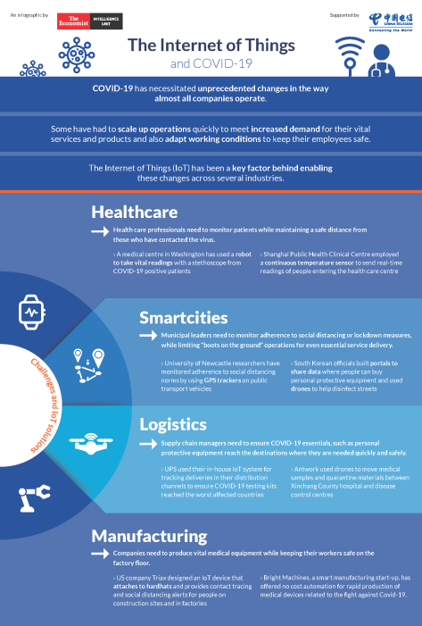 The Internet of Things Applications for Business_Sayfa_2