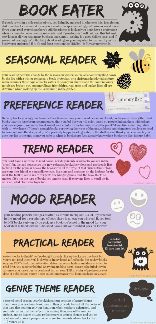 what type of reader are you graphic BOOK EATER