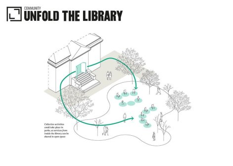 it-may-be-possible-for-some-library-services-and-activities-such-as-reading-group-or-rhyme-time-to-take-place-in-local-parks-and-other-public-spaces-unfolding-the-library-into-the-wider-area